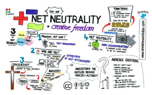 Net_Neutrality_lowres.jpg.scaled.1000-660x417