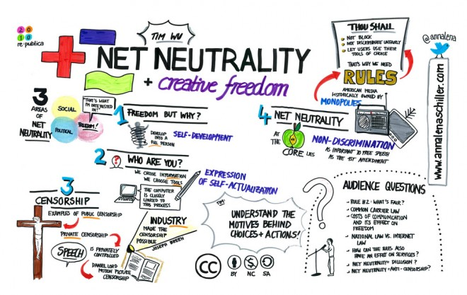 The Assault on Network Neutrality